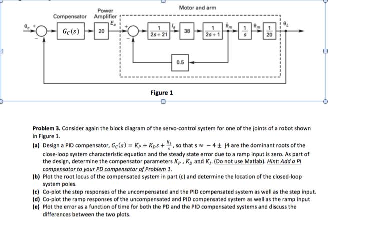 Consider again the block diagram of the servo cont chegg consider again the block diagram of the servo cont ccuart Gallery
