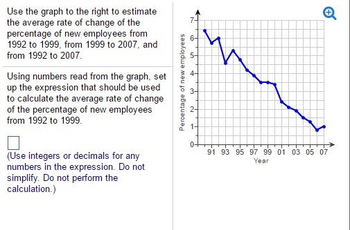 Use the graph to the right to estimate the average chegg question use the graph to the right to estimate the average rate of change of the percentage of new employ ccuart Images