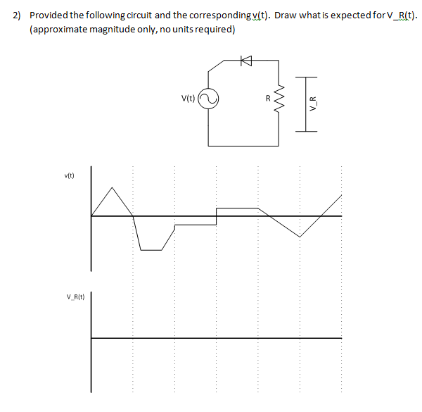 Provided the following circuit and the correspondi