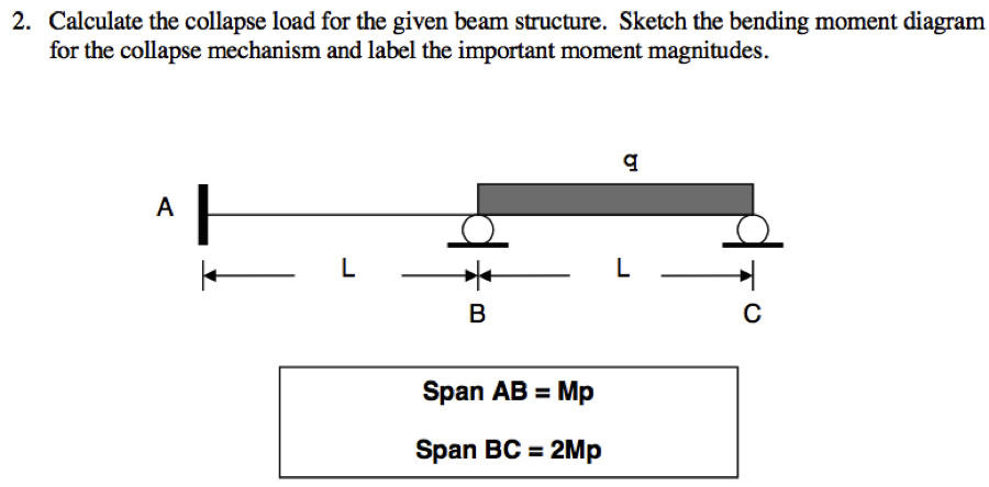 Solved calculate the collapse load for the given beam str question calculate the collapse load for the given beam structure sketch the bending moment diagram for t ccuart Choice Image