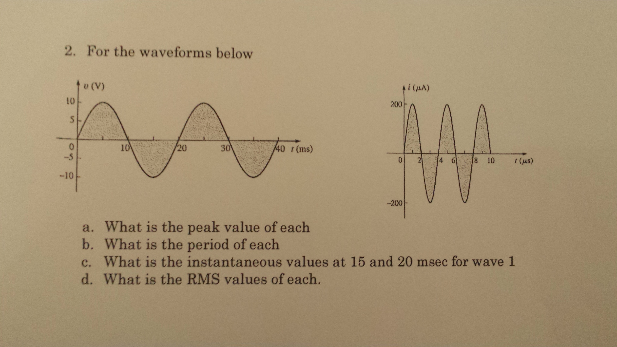 For the waveforms below What is the peak value of