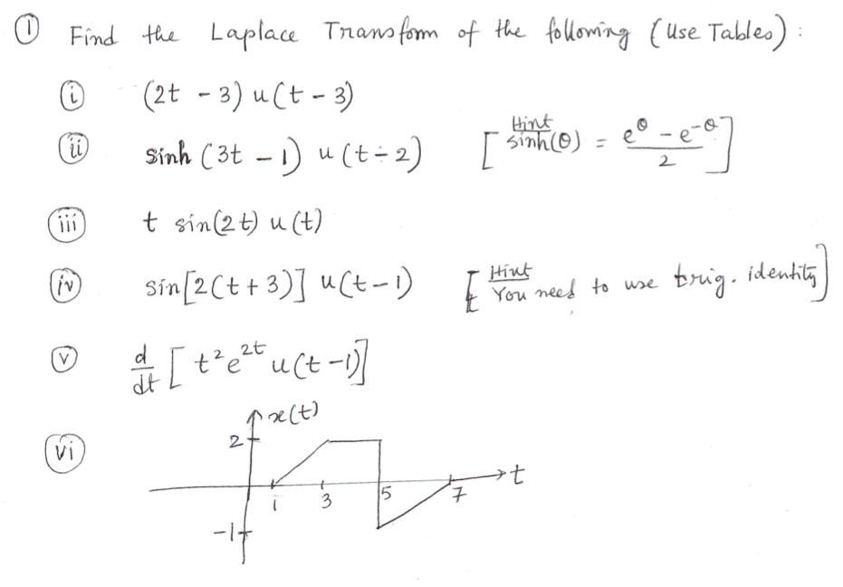 Find the Laplace Transform of the following (Use T