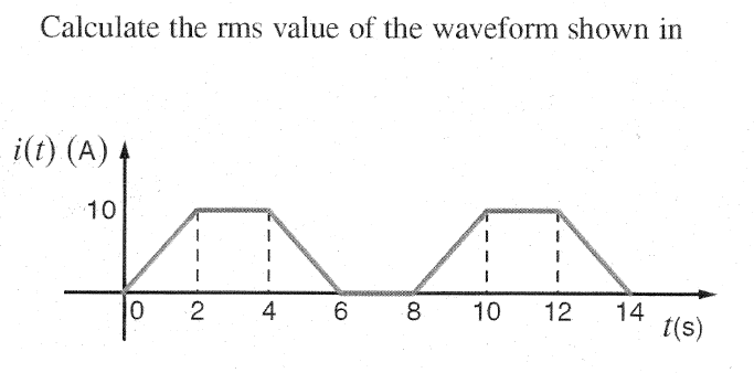 Calculate the rms value of the waveform shown in