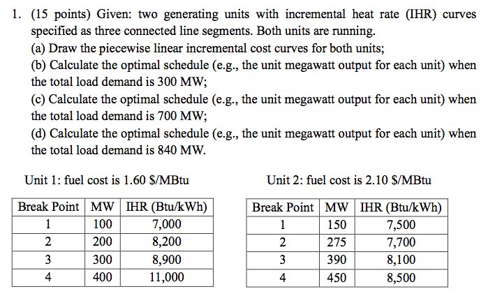 Given: two generating units with incremental heat