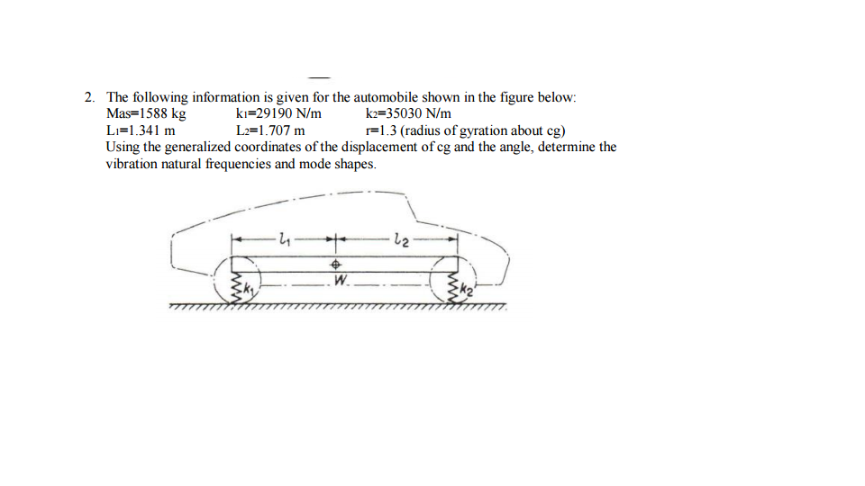 Solved: 2. The Following Information Is Given For The Auto ...
