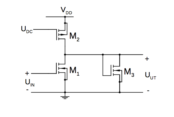 it is assumed that there is a dc voltage level at the input and that the dc output voltage is set so that the transistors work in the saturation area with