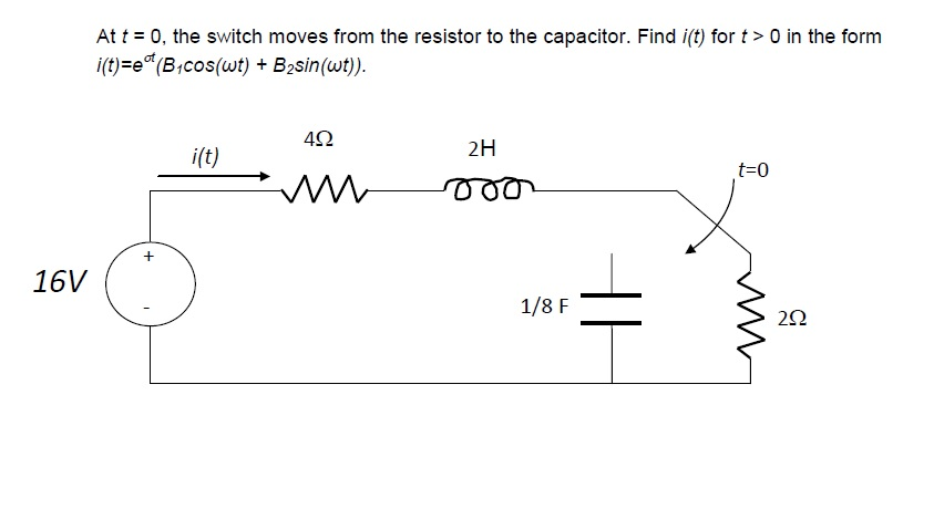 At t = 0, the switch moves from the resistor to th