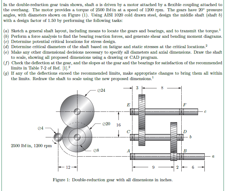 Solved Based On The Following 1 Draw The Shear Moment D: Solved: MACHINE DESIGN. (Where Are You Smart People!!!) De