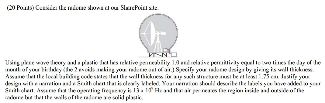 Consider the radome shown at our SharcPoint site: