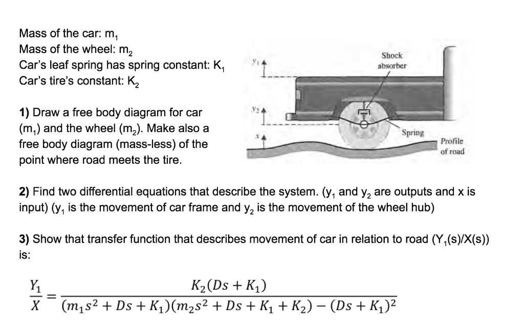 Car K Frame Diagram Find Wiring Diagram
