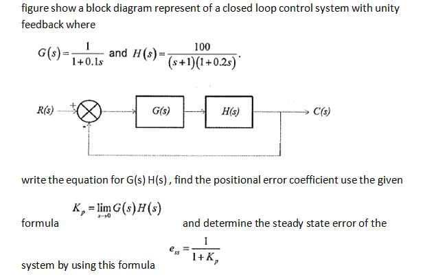 Solved figure show a block diagram represent of a closed question figure show a block diagram represent of a closed loop control system with unity feedback where 1 ccuart Gallery