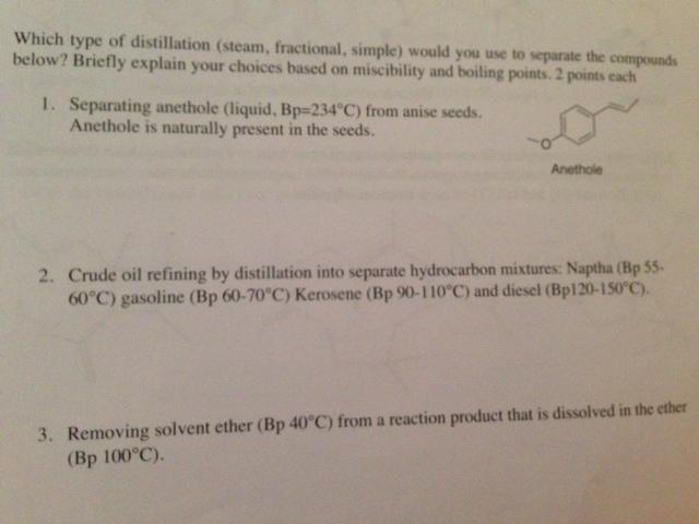 explain the types of distillation pdf