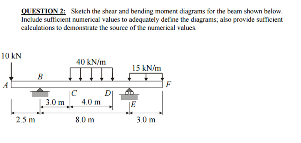 Solved sketch the shear bending moment diagram for the b include sufficient numerical values to adequately define the diagrams also provide sufficient calculations to demonstrate ccuart Images