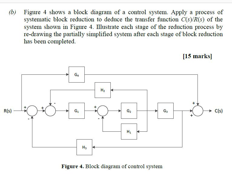 Block Diagram Notation Wiring Data