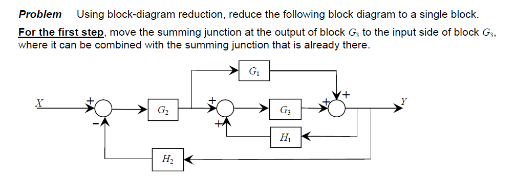 problem using block-diagram reduction, reduce the  | chegg,Block diagram,Block Diagram Reduction Problems And Solutions
