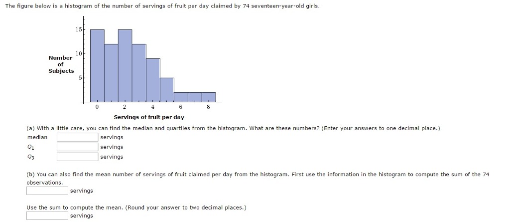The figure below is a histogram of the number of s chegg question the figure below is a histogram of the number of servings of fruit per day claimed by 74 seventee ccuart Gallery