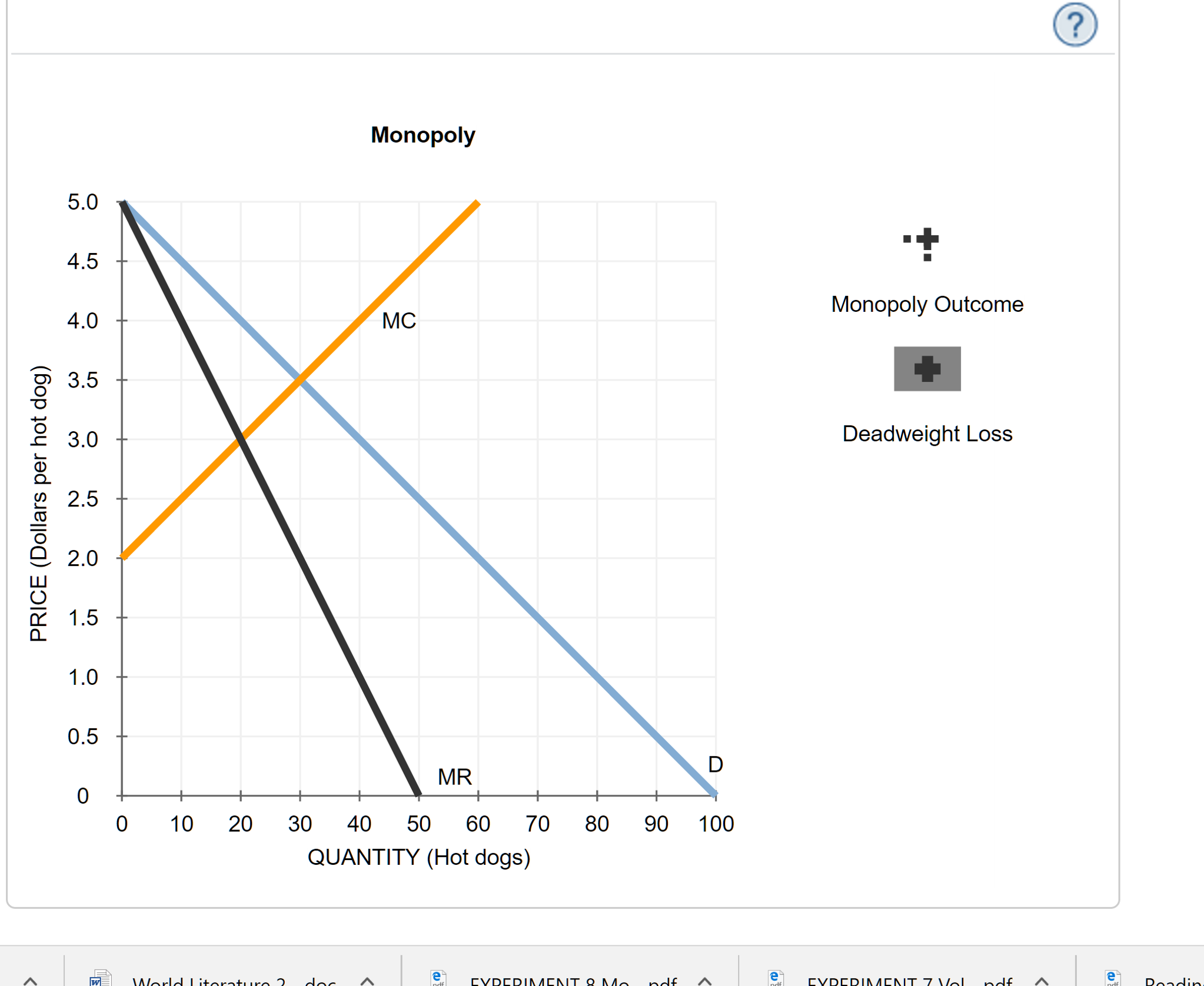 how to find total cost on a monopoly graph
