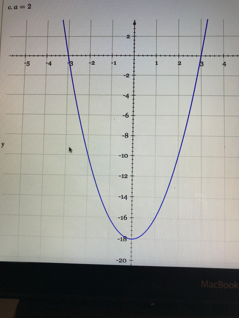 Solved write the equation for each graph in factored form 2 2 8 r10 12 16 20 write the equation falaconquin