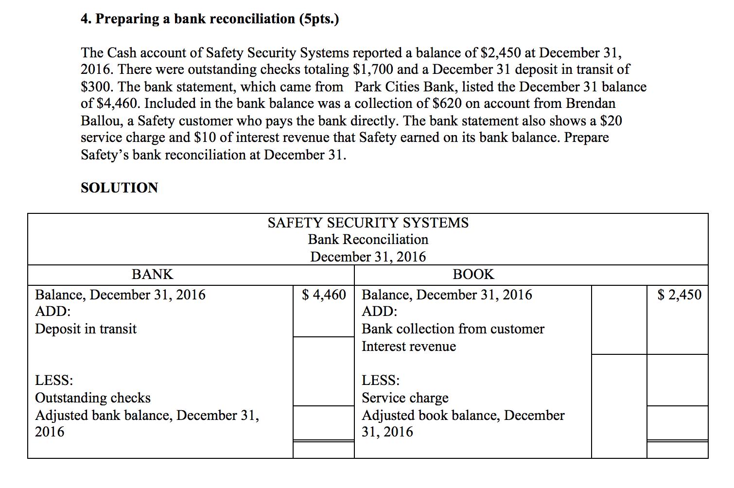 bank reconcilation