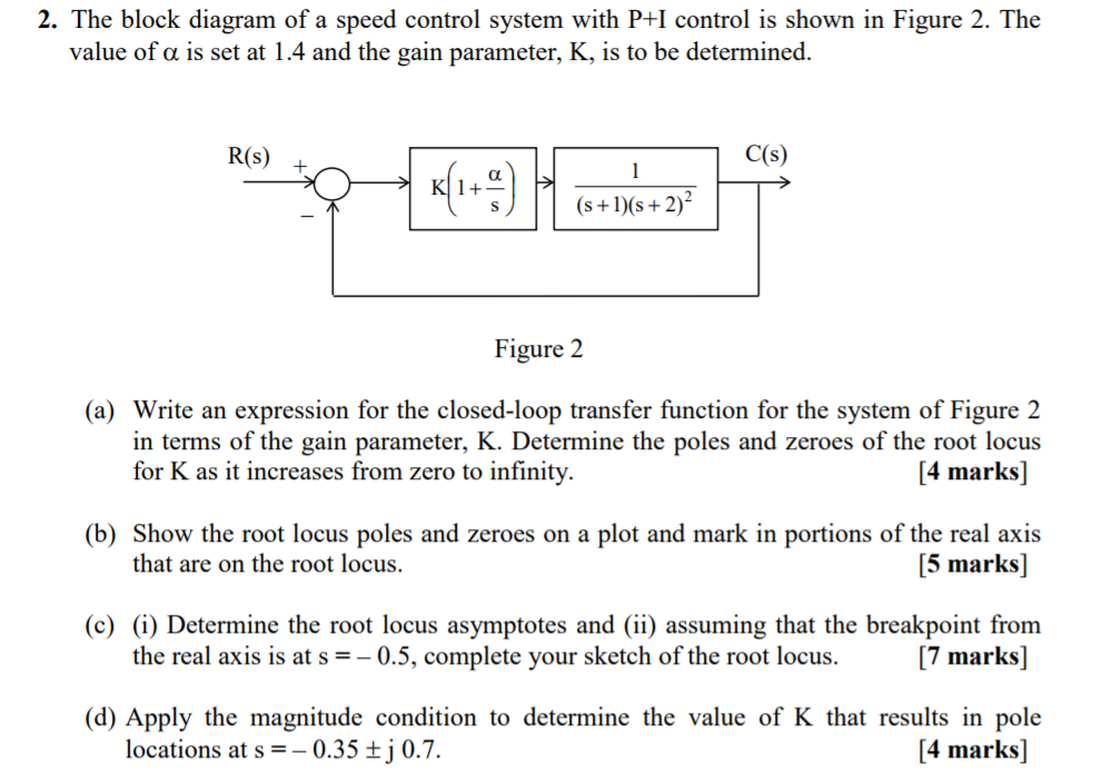 Solved 2 the block diagram of a speed control system wit the block diagram of a speed control system with pi control is ccuart Images