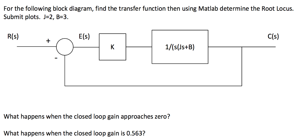 solved  for the following block diagram  find the transfer