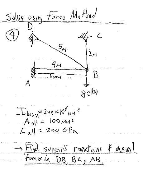 Quick homework help