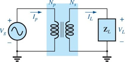 For the iron-core transformer in Fig. 22.58 Find