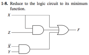 Reduce to the logic circuit to its minimum functio