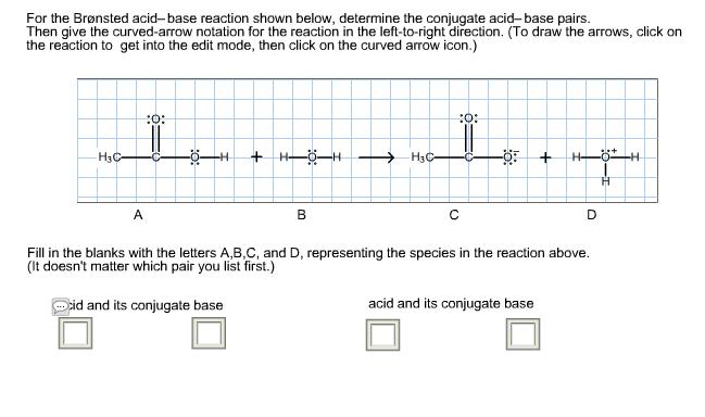 Acid-Base Strength Chart