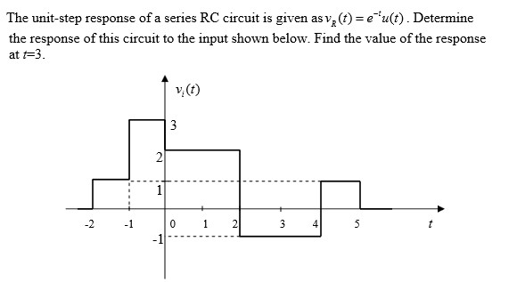 The unit-step response of a series RC circuit is g