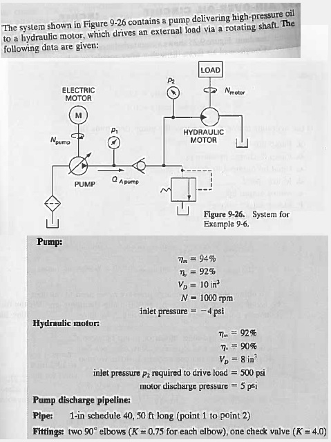 how to solve per unit problems