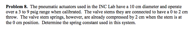 The pneumatic actuators used in the INC Lab have a