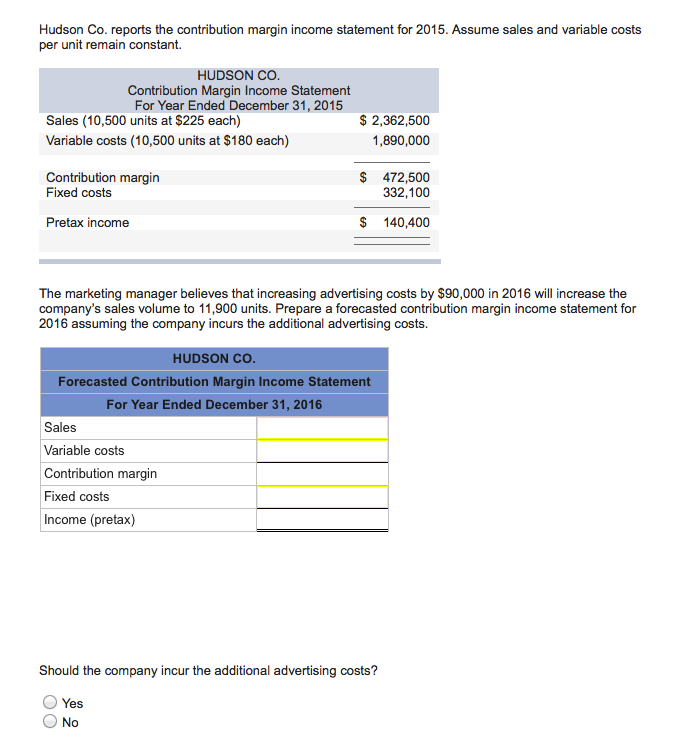 Hudson Co Reports The Contribution Margin Income – Contribution Income Statement