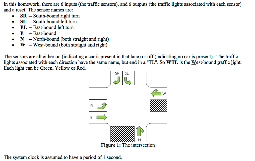 Solved: PLEASE HELP! Draw A State Diagram Which Implements ...