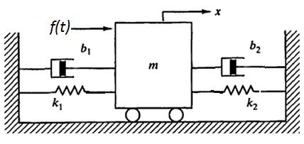 Fiat 500 L Wiring Diagram