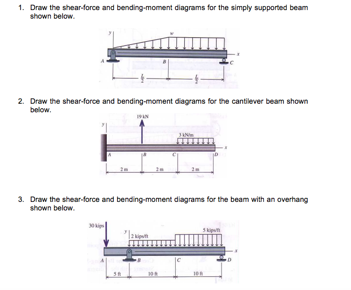 draw the shear force and bending moment diagrams f draw the shear force and bending moment diagrams for the beam draw the shear force and bending moment diagrams for the beam