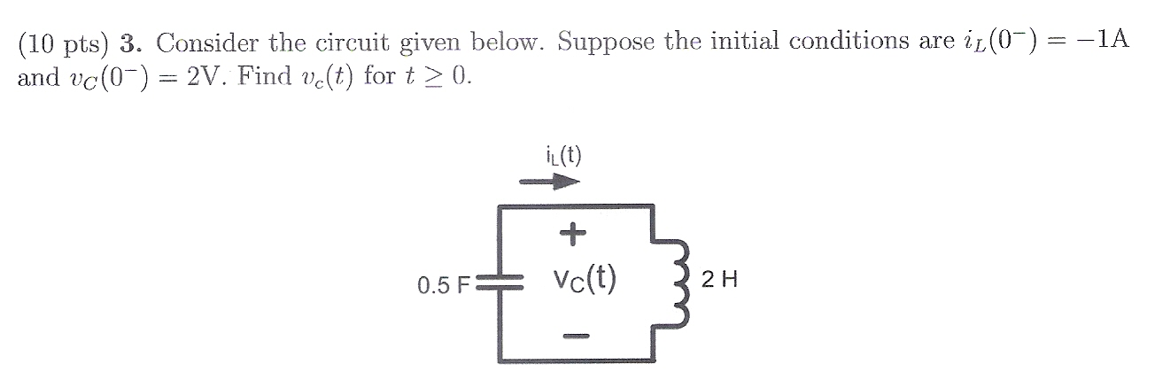 Consider the circuit given below. Suppose the init