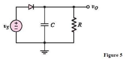 The parameters of the half-wave rectifier circuit