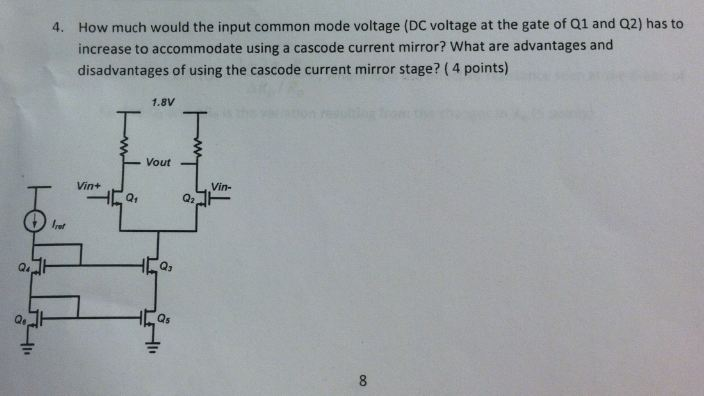 How much would the input common mode voltage (DC v