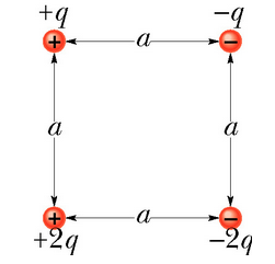 how to find the net electrostatic force