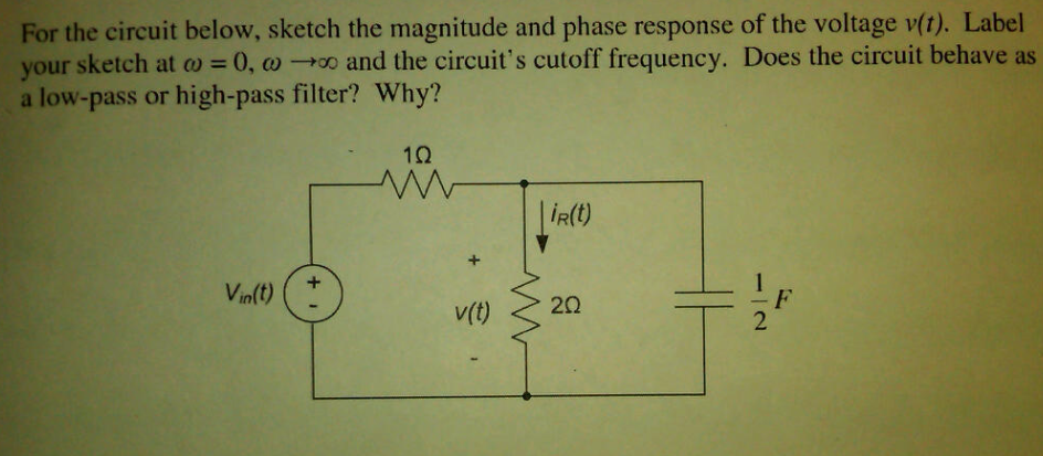 Fur the circuit below, sketch the magnitude and ph
