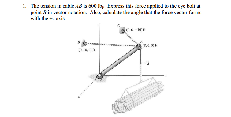 The tension in cable AB is 600 lbf. Express this f