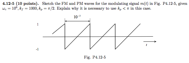 Sketch the FM and PM waves for the modulating sign