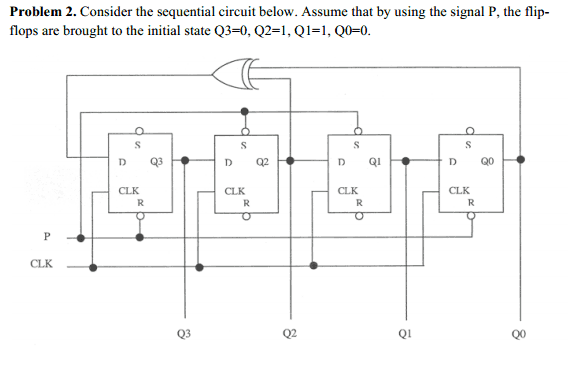 Consider the sequential circuit below. Assume that