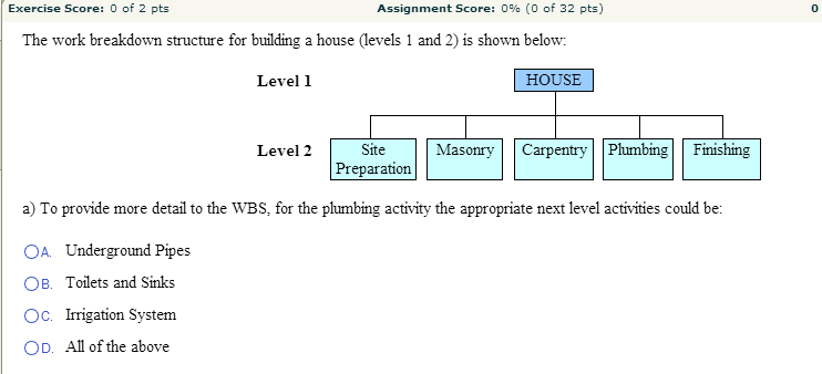 bakery two level work breakdown structure Expert judgment in the form of project team members with prior experience developing project scope statements and wbs can help you define activities if you are asked to manage a project in a portions until you know more these are extra items that are put at high levels in the wbs to allow you to plan for the unknown.