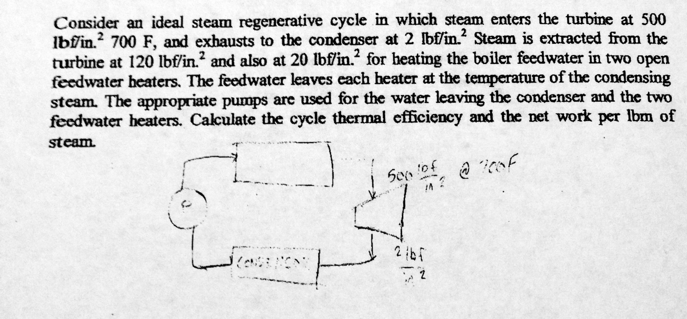 Consider an ideal steam regenerative cycle in whic