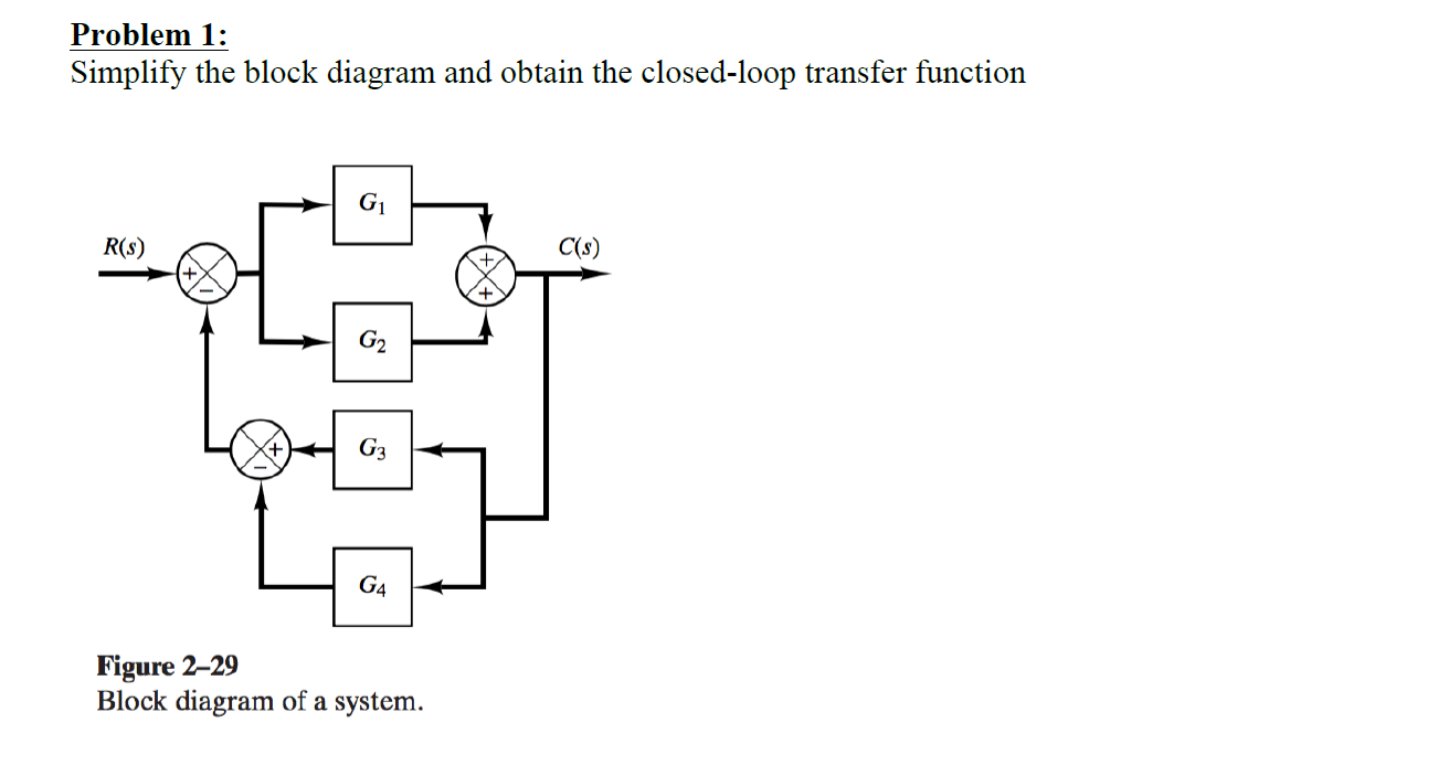 From Closed Loop Transfer Function Block Diagram Schematics Wiring Examples Control System Solved Problem 1 Simplify The And Obtain T Diagrams Controls