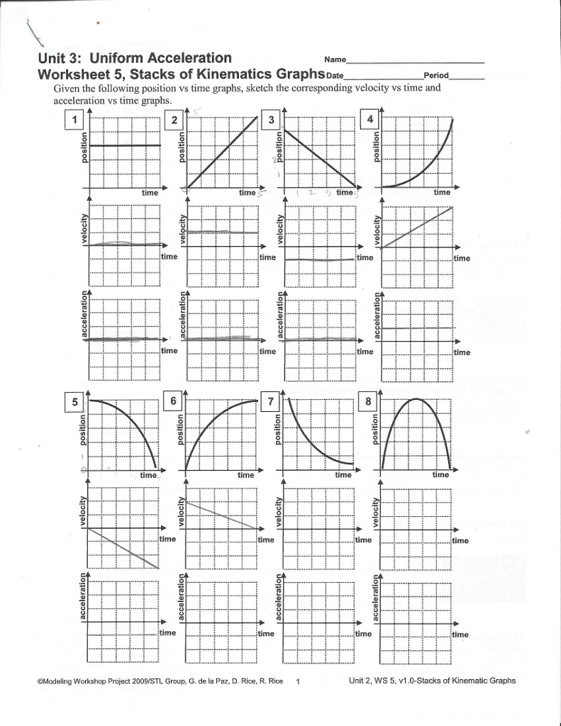 Given The Following Position Vs Time Graphs Sketc – Position Time Graph Worksheet