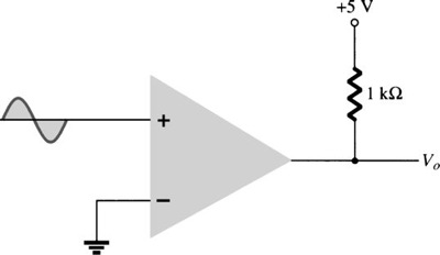 Draw the resulting output waveform for the circuit