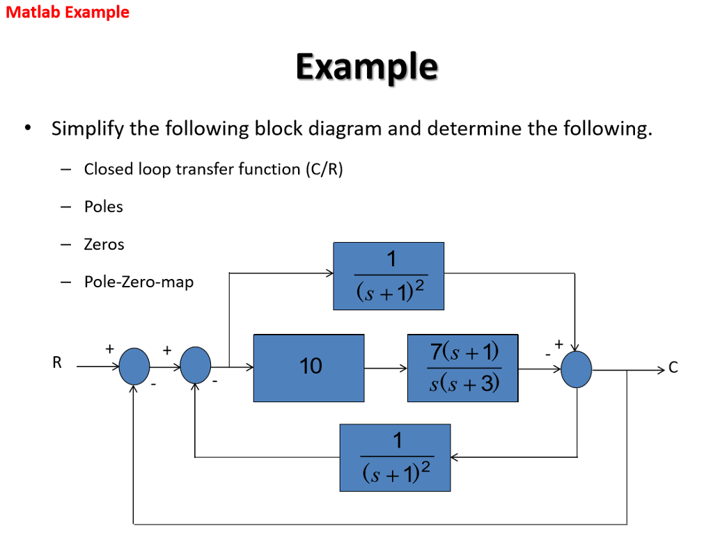 Solved: Simplify The Following Block Diagram And Determine ...